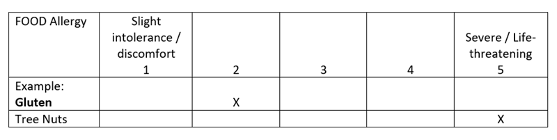 wholesum_article_table_1